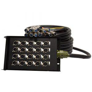 Black Cable BCA4010 Boitier de scène snc045164