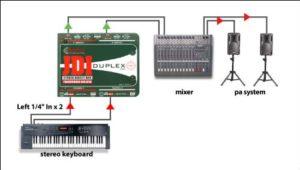 JDI Duplex MK4 Stereo Passive DI