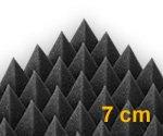 Acoustics Bass mousse, acoustique insonorisante, Pyra 7100,env: 100x50x7 cm anthracite7noir, 400 contenu= panneux= env: 200m²,Instruments de musique et Sono,Home studio et MAO, Traitement acoustique