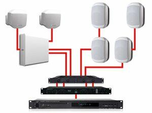 APART Installation audio complète Blanc 540 W