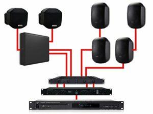 Apart système Audio Complet Noir 540W