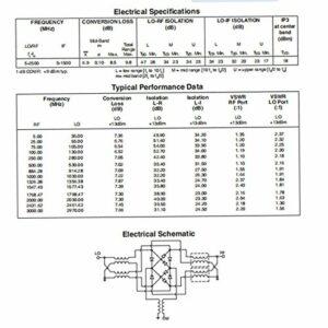 Mélangeur équilibré, mélangeur équilibré à double diode, poids léger compact pour l'instrumentation MMDS